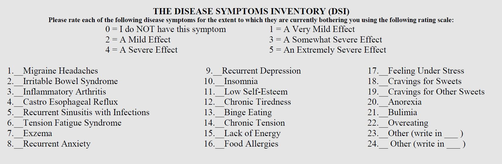 scoring sheet for disease symptoms that was used by patients in the study